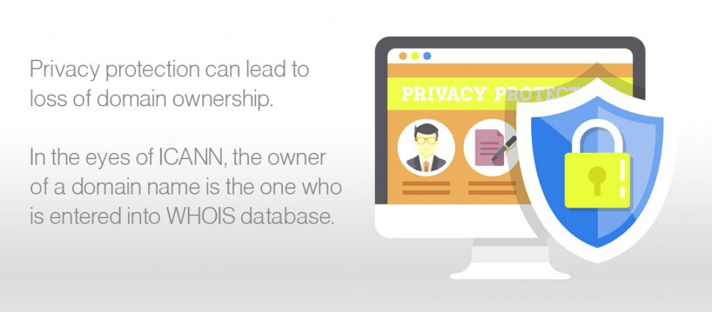 Privacy protection vs. domain ownership