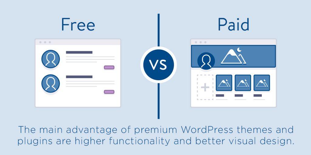 paid WordPress themes and plugins