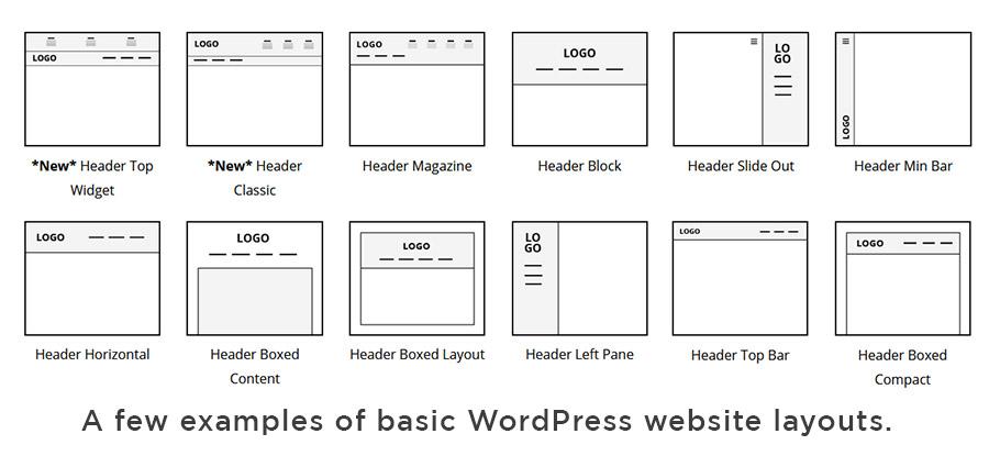 WordPress website layout choices.