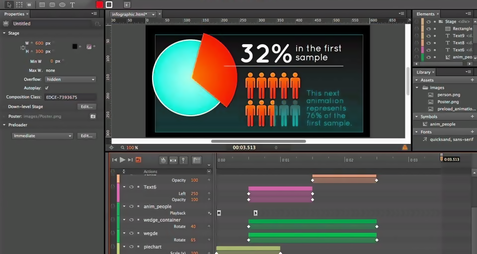 animated interactive infographic