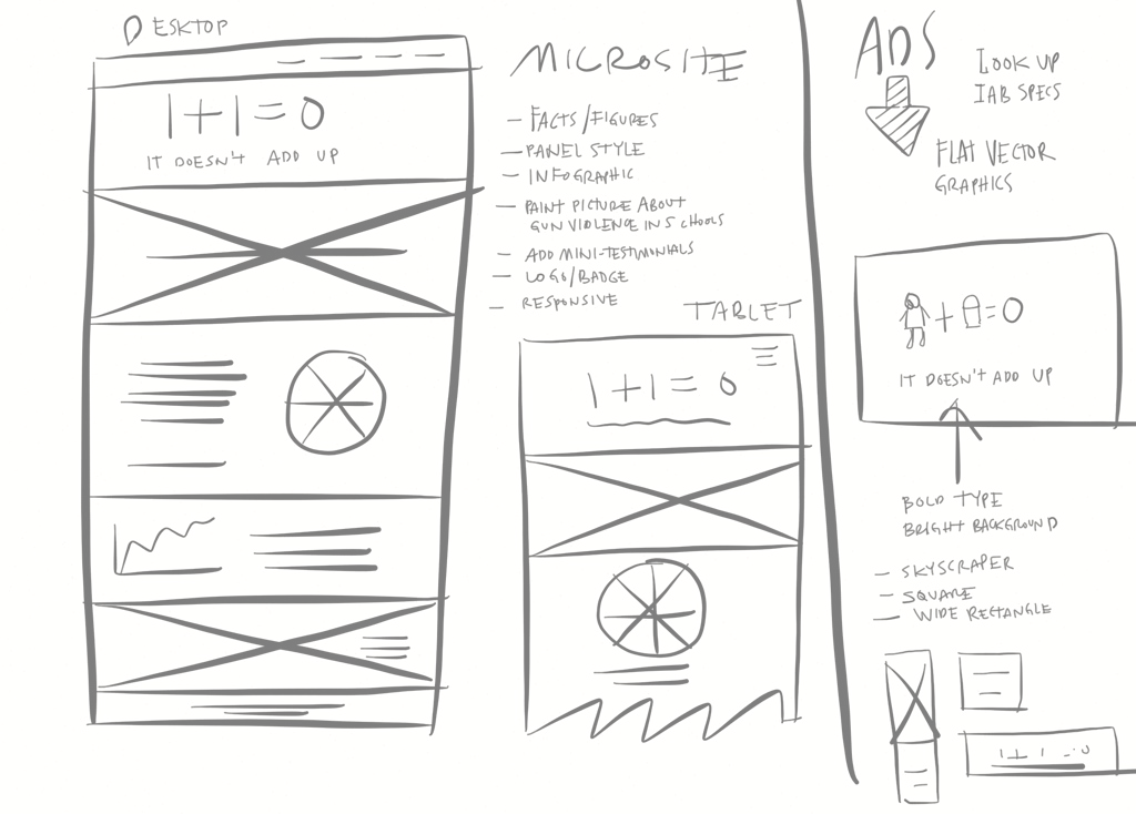 prepare a sketch of an interactive infographic